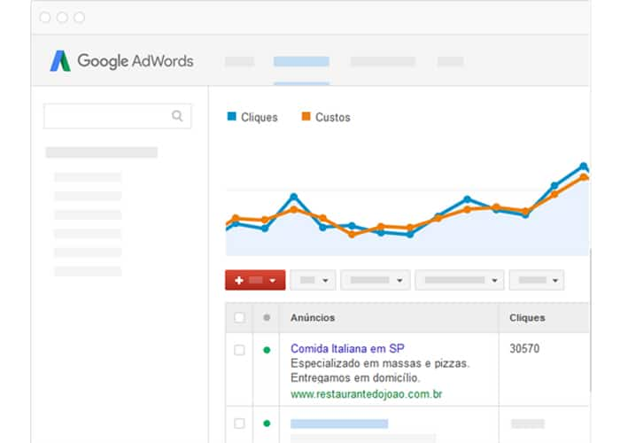 Campanhas no google adwords