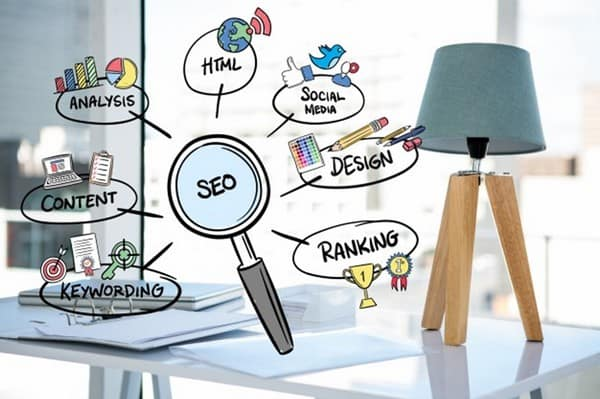 3 formas de usar a mídia social para impulsionar o SEO
