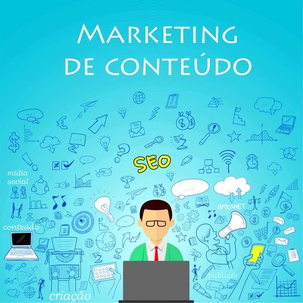 Por que marketing de conteúdo é importante