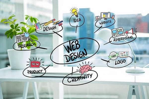 A navegação estrutural no desenvolvimento de um site ainda é importante