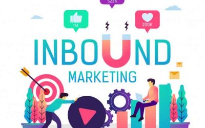 Entenda o conceito de Inbound Marketing